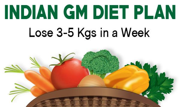 The GM Diet for 2017: General Motors Weight Loss Plan